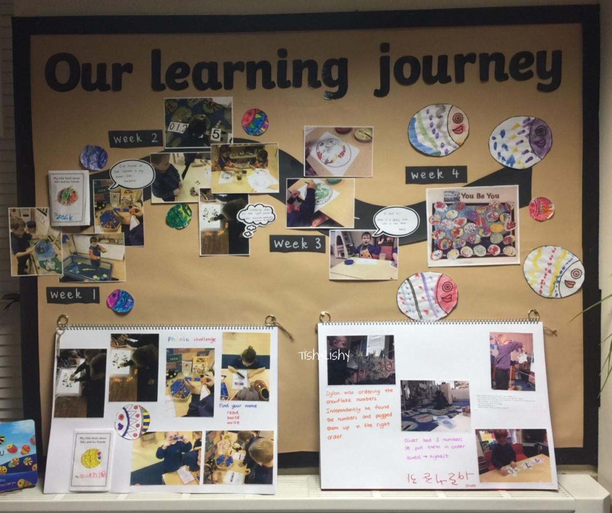 O que é a Documentação Pedagógica (de inspiração em Reggio Emília)?